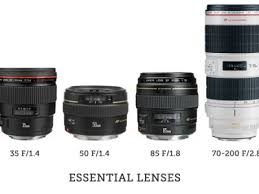 the portrait and wedding photographers tool kit lens selection - Wedding Photography Lenses