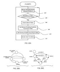 patente us8606401 autonomous coverage robot navigation system