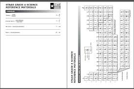 periodic table science book oh my science teacher 8th grade science staar periodic table