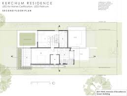 Green Building House Plans by Sustainable Home Design Brisbane Modern Sustainable Home Design