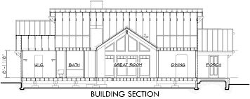 One Level House Plans One Level House Plans Single Level Craftsman House Plans 9940