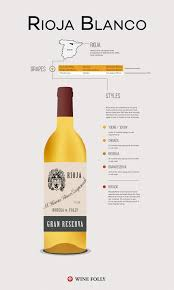 wine facts kinds of wine amazing white rioja wines wine folly