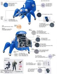1 35 tachikoma with kusanagi u0026 batou english manual color guide