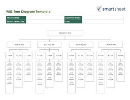 gantt chart template excel ganttchart how to write an affidavit uk