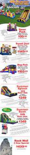 Birthday Party Rental Space Los Angeles Best 20 Popcorn Machine Rental Ideas On Pinterest Popcorn Cart