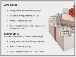 wedding gift how much money how much should you spend on a wedding gift weddbook how much