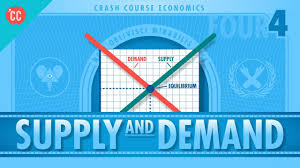supply and demand crash course economics 4 youtube