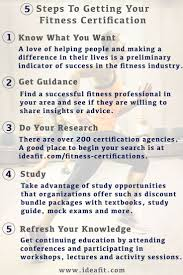 best 25 fitness certification ideas on pinterest full body
