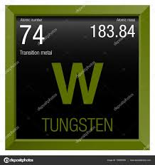 Periodic Table Tungsten Tungsten Symbol Element Number 74 Of The Periodic Table Of The