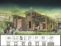 adaptable portable modular housing for urban poor dhaka bangl