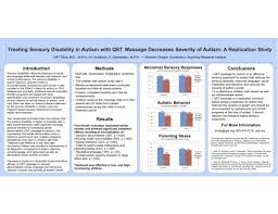 tri research on qst massage presented at 2015 autism cares