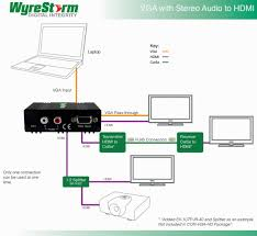 house wiring diagram examples wiring diagram simonand