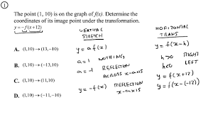 math 30 1 function transformation 2 youtube