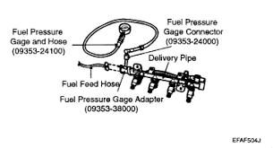fuel system 02 hyundai sonota dohc v6 hard cold starting think