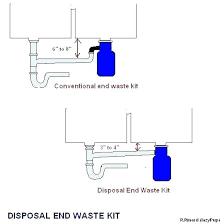 kitchen sink drain parts diagram kitchen sink drain parts diagram also kitchen sink diagram plumbing