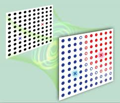 pattern recognition and machine learning epfl quantum computers could greatly accelerate machine learning