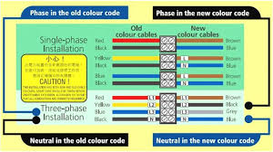 electrical wire color code marvelous elektronik us