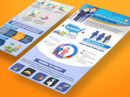 infographic design data research and analysis for infographic