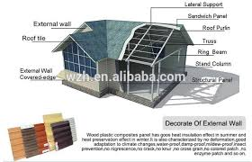 Home Design For Nepal China Supplier For The Prefab House Prefabricated House House
