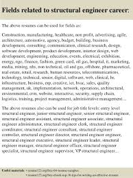 Sample Resume College Application by Aeronautical Engineer Sample Resume 22 College Application