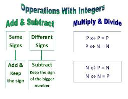 operations with integers worksheet worksheets