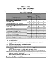 sample grant budget template