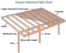 Patio Roof Designs Plans Patio Roofing Cool Wood Patio Plans Home Design Ideas