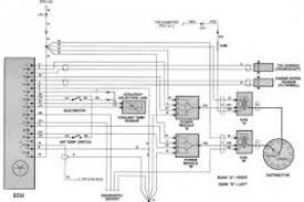 mesmerizing easy simple jaguar x type wiring diagram gallery