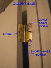 Installing Interior Door Hinges Replacing Existing Door Hinges Hardware Doors Repair Topics