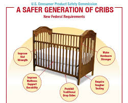 Baby Crib Mattress Support Do The Cribs At Your Day Care Facility Or Hotel Comply With Safety