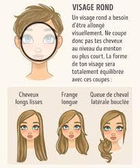 comment choisir sa coupe de cheveux comment choisir la coiffure idéale selon la forme de ton visage
