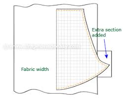 How To Make Curtain Swags Pattern For Making Swag Curtains Patterns Patterns Kid