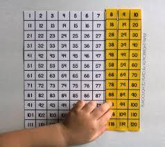 printable hundreds chart free free hundred chart and 10 ways to use it free printable chart and
