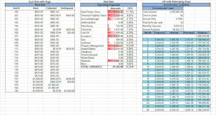 Rental Property Expenses Spreadsheet Conditional Formatting To Spotlight Important Values In Spreadsheets