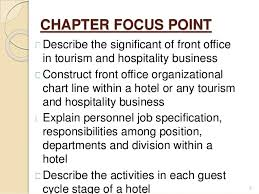 Front Desk Hotel Responsibilities Introduction To Front Office