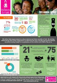51 best annual report images on pinterest athlete cards and culture