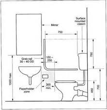 Standard Height Of Vanity Standard Height For Bathroom Towel Bar Bathroom Towel Bar Height