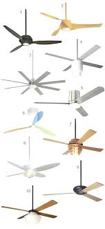 which way should a ceiling fan turn in the summer ceiling fans in summer fan direction which way should my spin the