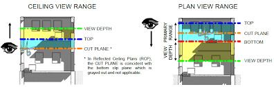 revit tutorial view range reflected ceiling plan revit view range www gradschoolfairs com