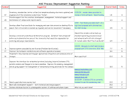 9 best images of business process improvement plan proposal