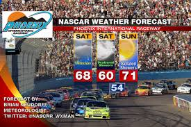 Phoenix International Raceway Map by 2014 Nascar At Phoenix International Raceway Weather Forecast