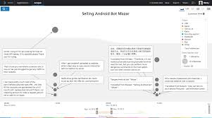 android bot mazar android bot threat or not threat identification and