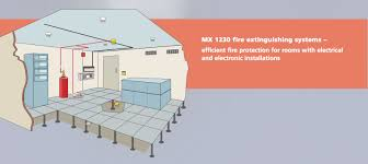 room server room fire suppression home design awesome interior
