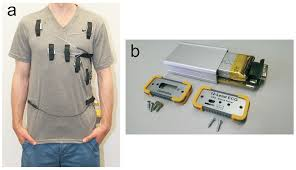 electronics special issue wearable electronics and embedded