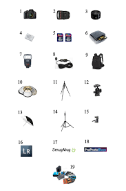 camera brands what photography gear i would buy if i was starting from scratch