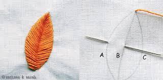 Fish Bone Stitch Embroidery Tutorials Raised Fishbone Stitch