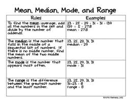 mean median mode range freebie by kristin kennedy tpt