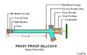 Faucet Or Spigot Freeze Proof Spigot Soldered Or Threaded Connection
