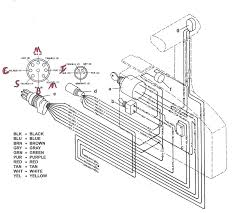 diagrams mercury ignition switch wiring rv battery wiring diagram