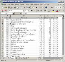 Creating A Pivot Table In Excel Ms Excel 2003 How To Create A Pivot Table